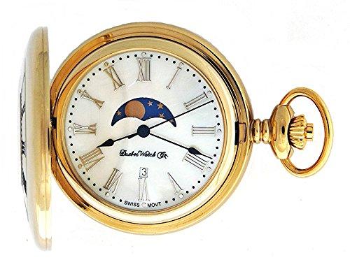 Dueber Watch Co