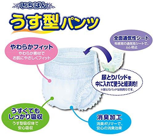 いちばん うす型パンツ 男女共用 M-Lサイズ 16枚入 【ADL区分:一人で歩ける方】 カミ商事