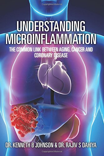 Understanding Microinflammation: The Common Link Between Aging, Cancer And Coronary Disease