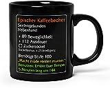 Epischer Kaffeebecher - MMO Item Fan Tasse