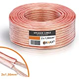 Cable para altavoz (2 x 1,5 mm², 30 m) transparente