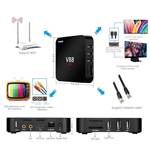 NIUBIER-Android-TV-Box-4K-Wifi-161-Kodi-Fully-Loaded-Media-Player-Sports-Movies-Internet-Streaming-box-Android-51-Quad-Core-1GB-RAM-8GB-ROM
