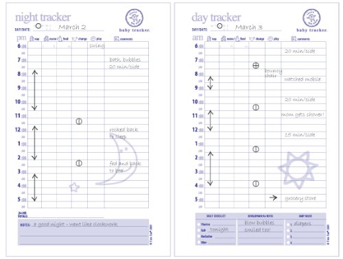 Baby Tracker for Newborns - Round-the-Clock Childcare Journal ...