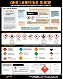 """GHS Labeling Poster : 22""""x28"""""""