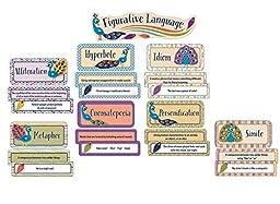 Carson Dellosa You-Nique Figurative Language Mini Bulletin Board Set (110323)