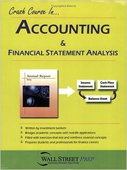 Amazon financial analysis