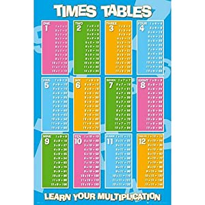 picture relating to Division Charts Printable named Section chart 1-20 / Office chart 1 20 printable