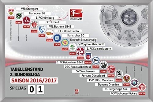 2 bundesliga magnettabelle 2016 2017 for Tabelle 2 liga