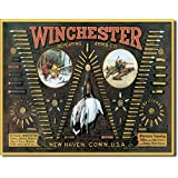 Winchester Arms Tin Metal Sign : Bullet Board