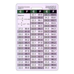 Amazon.com: Temperature Conversion Chart Vertical Badge ID Card Pocket ...