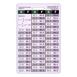 Amazon.com: Temperature Conversion Chart Vertical Badge ID Card Pocket ...