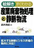 絵解き すぐわかる産業廃棄物処理と静脈物流 (B)