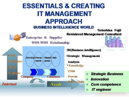 Essentials of IT Management Approach strategic managemet series (Japanese Edition)