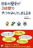 日本の歴史が3時間で大つかみしてしまえる本 (アスカビジネス)