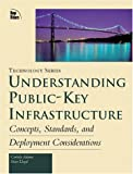 Understanding the Public-Key Infrastructure: Concepts, Standards, and Deployment Considerations