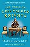 The Table of Less Valued Knights