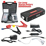 uxcell 600A Peak Current Portable Car Jump Starter with 20000mAh 4USB Power Bank Emergency Car Battery Booster Pack Vehicle Jump Starter Charger SOS Flashlight