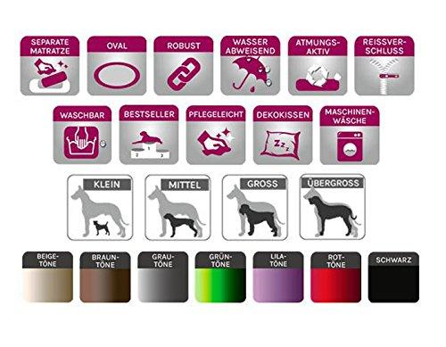 tierlando® S5-02 SAMMY Extra ROBUST Hundesofa Hundebett Gr. XXL 140cm Graphit Anthrazit