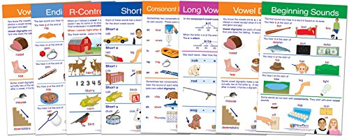 NewPath Learning 92-1501 Decoding and Phonics Bulletin Board Chart Set (Pack of 8) (Ending Blends Chart compare prices)