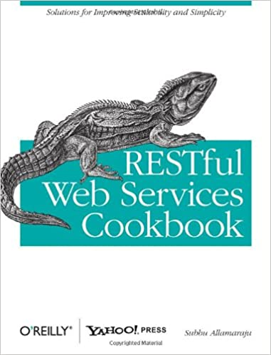 Book Review: RESTful Java Patterns and Best Practices