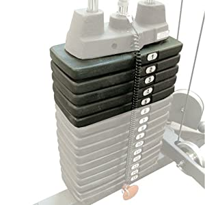 Body Solid Weight Stack at Sears.com