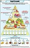 Food Pyramid Chart (58x90cm)
