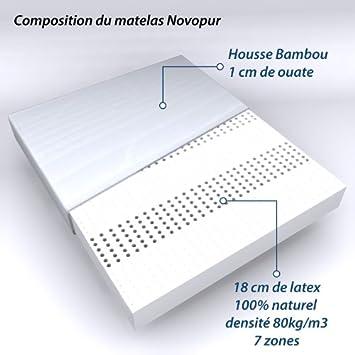 matelas latex 100 naturel 140x190 novopur great chance khjkjhg6789. Black Bedroom Furniture Sets. Home Design Ideas