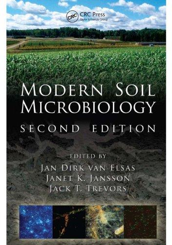 soil vs microbiology