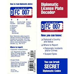 Diplomatic License Plate Decoder