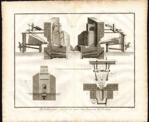 10 Antique Prints-METALLURGY-METAL-IRON ORE-SMELTING-BLAST FURNACE-Diderot-1751