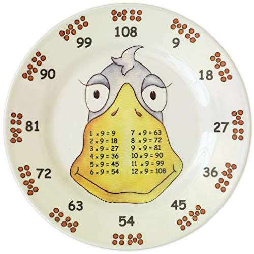 The Multiples Times Table Dinnerware Duke Nine Bills 9 inch Melamine Plate - 1