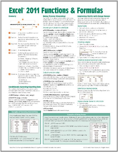 Excel+Commands+Cheat+Sheet Mac: Functions & Formulas Quick Reference