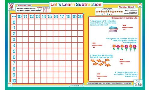 Subtraction Placemat