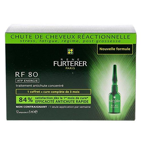 Rene Furterer RF80