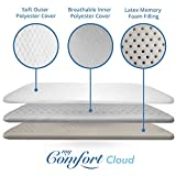 My Comfort Cloud - Slim Pillow for Stomach Sleepers and Side Sleepers - Thin & Comfortable - Hygienic & Lightweight