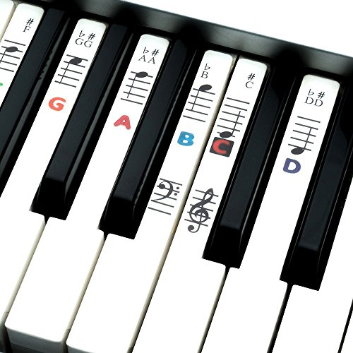 Piano and Keyboard Music Note Stickers for White Keys with Songs eBook (Piano By Number For Kids compare prices)