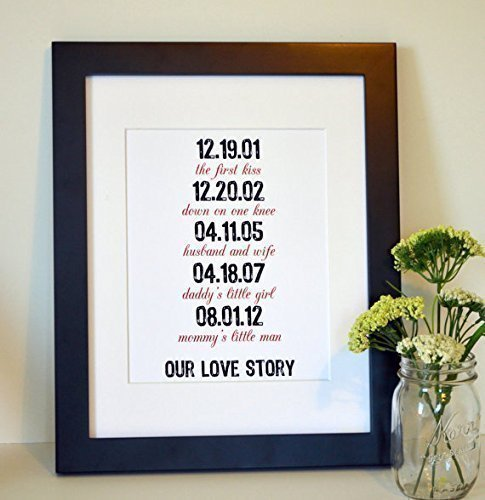 Story by Dates Anniversary gift for husband Gift for wife