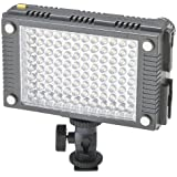 Z-Flash LED by F&V