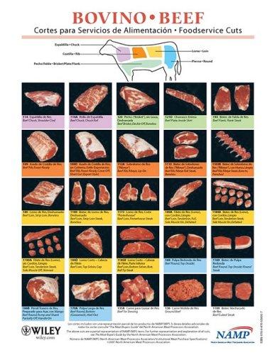 North American Meat Processors Association Spanish Beef Notebook Guides - Set of 5 / Guas del Cuaderno de Carne de Res en Espaol para la Asociacin ... de Carne - Juego de 5 (Spanish Edition) by NAMP North American Meat Processors Association