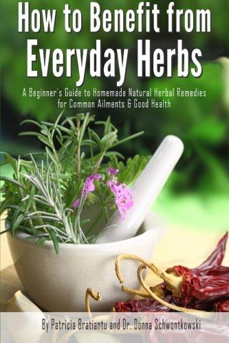 Healthy Tea Recipes