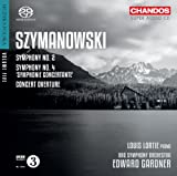 Szymanowski: Symphonies