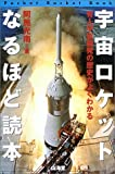 宇宙ロケットなるほど読本―有人宇宙開発の歴史がよくわかる (Pocket Rocket Book)