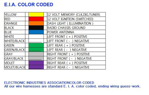 2006 jeep wrangler radio wiring harness color codes amazon.com : kenwood car stereo head unit replacement ... kenwood wiring harness color codes