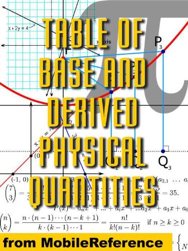 Table of Base and Derived Physical Quantities (Mobi Study Guides)