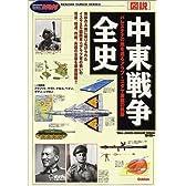 〈図説〉中東戦争全史 (Rekishi gunzo series―Modern warfare)