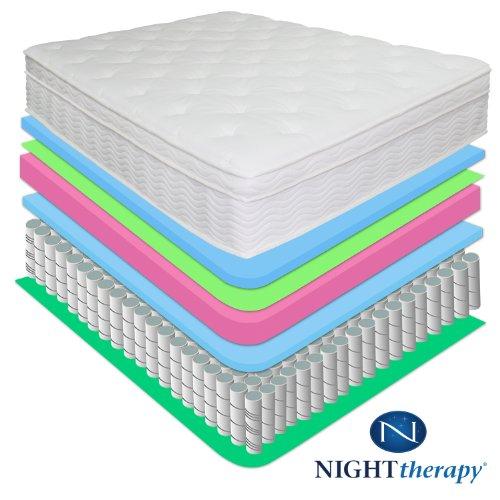 Nikken Magnetic Therapy Kenko Light Dream Comforter King