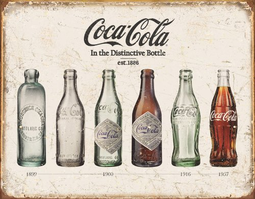 Coca Cola Bottle Evolution Distressed Retro Vintage Tin Sign