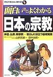 面白いほどよくわかる日本の宗教―神道、仏教、新宗教 暮らしに役立つ基礎知識 (学校で教えない教科書)