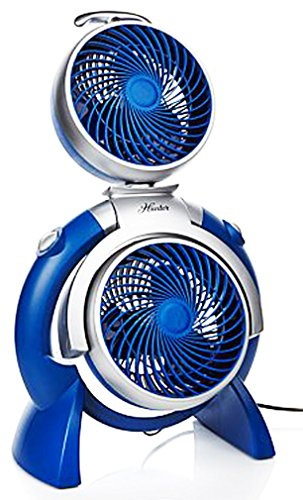 This Unique Amazing Portable Three-Speed Dual Fan With Adjustable Heads Is A Conversation Piece. The Plethora Of Positions This Fan Can Adjust To Is Simply Genius! Own One Or Two Today.
