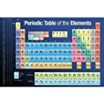 Periodic Table of Elements (Education...